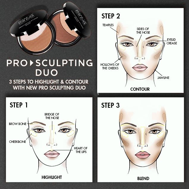 How to contour with Makeup Forever Pro Sculpting Duo