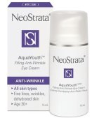 Neostrata Aqua Youth Eye Cream Review