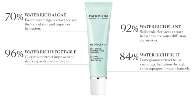 darphin-hydraskin-eye-cream-review